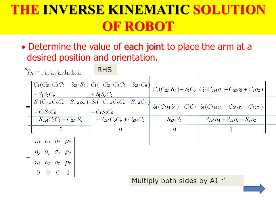 THE INVERSE KINEMATIC SOLUTION OF ROBOT