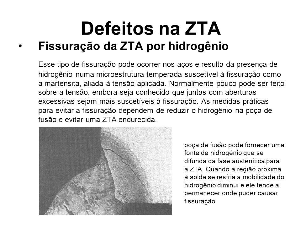 Defeitos na ZTA Fissuração da ZTA por hidrogênio
