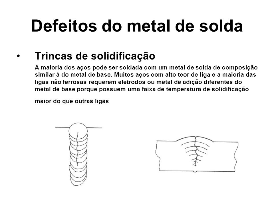Defeitos do metal de solda