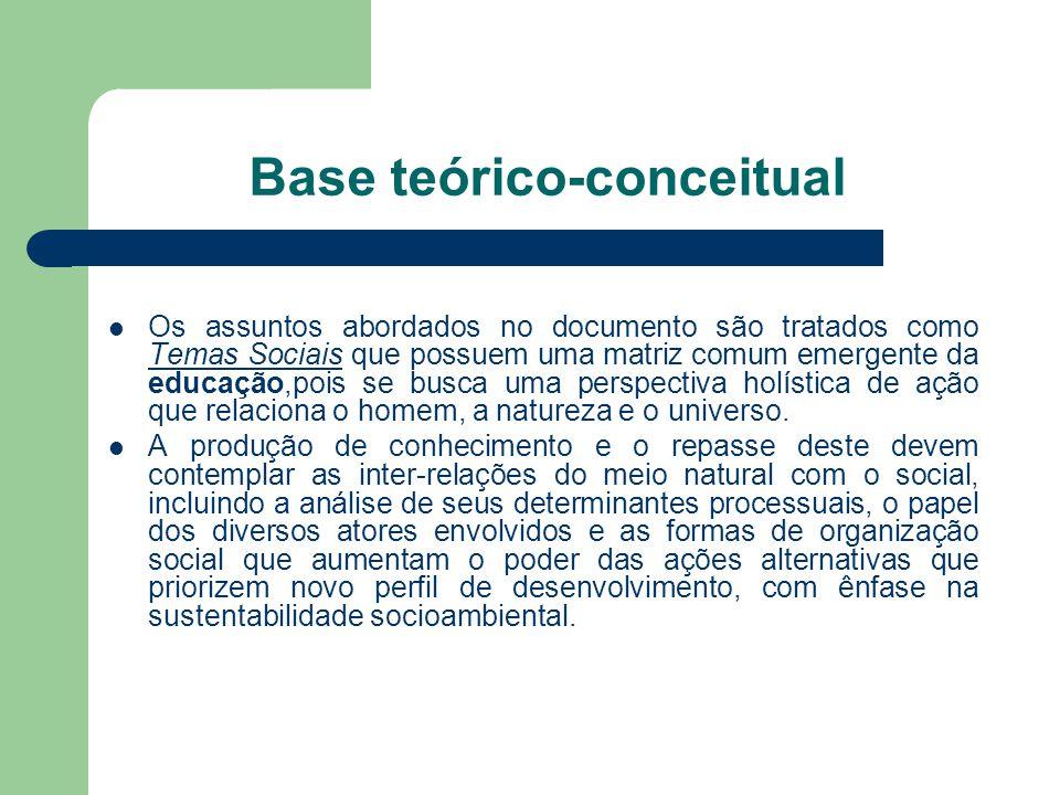 Base teórico-conceitual