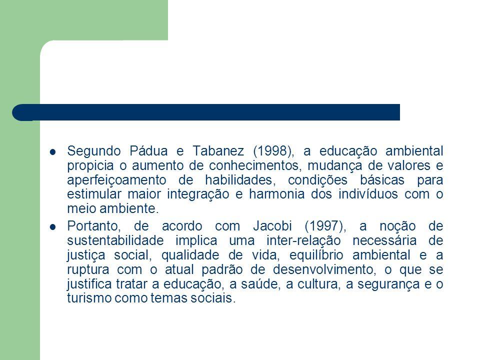 Segundo Pádua e Tabanez (1998), a educação ambiental propicia o aumento de conhecimentos, mudança de valores e aperfeiçoamento de habilidades, condições básicas para estimular maior integração e harmonia dos indivíduos com o meio ambiente.