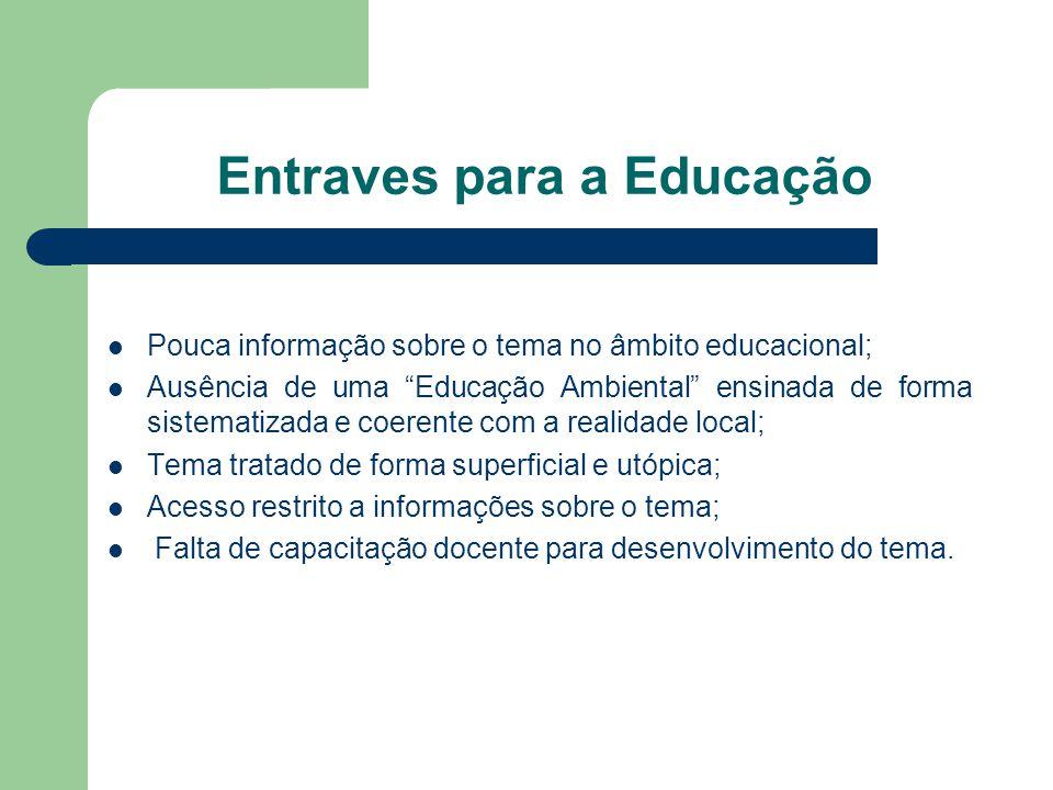 Entraves para a Educação