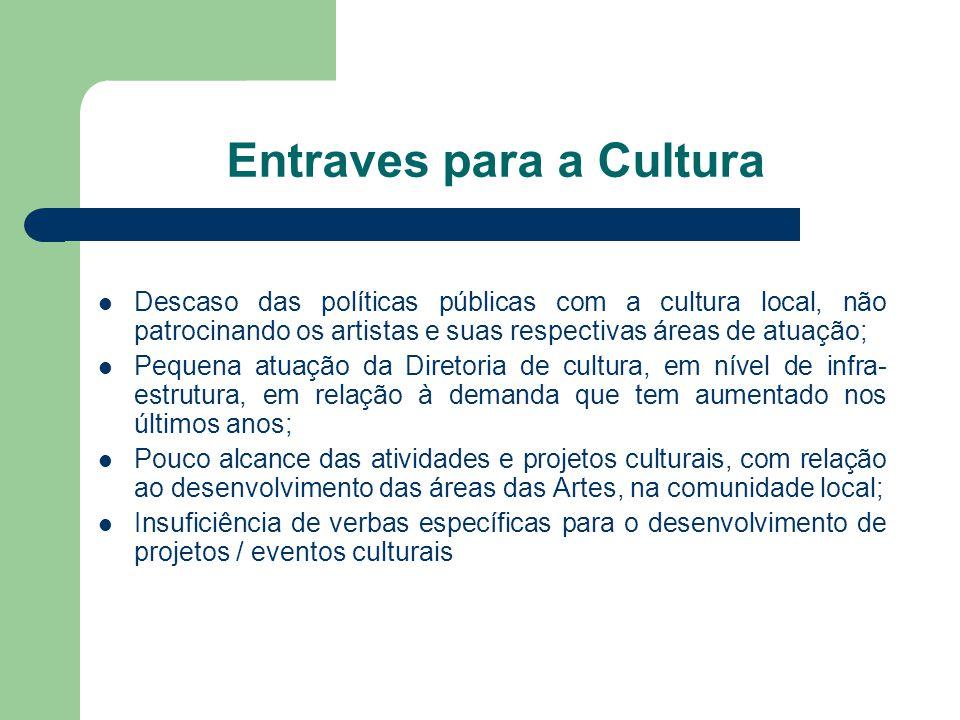 Entraves para a Cultura