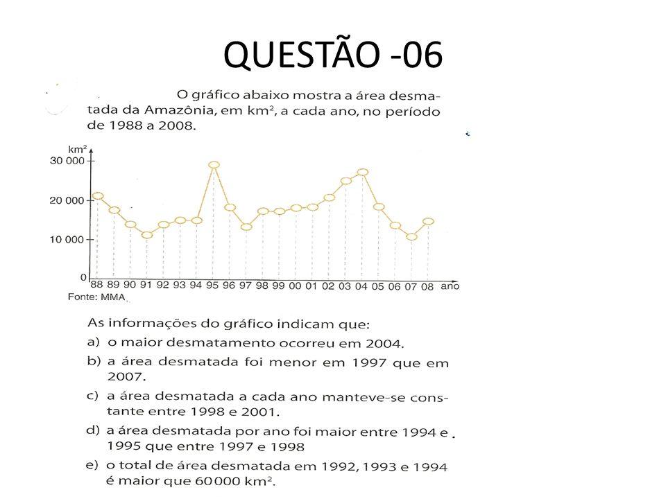 QUESTÃO -06