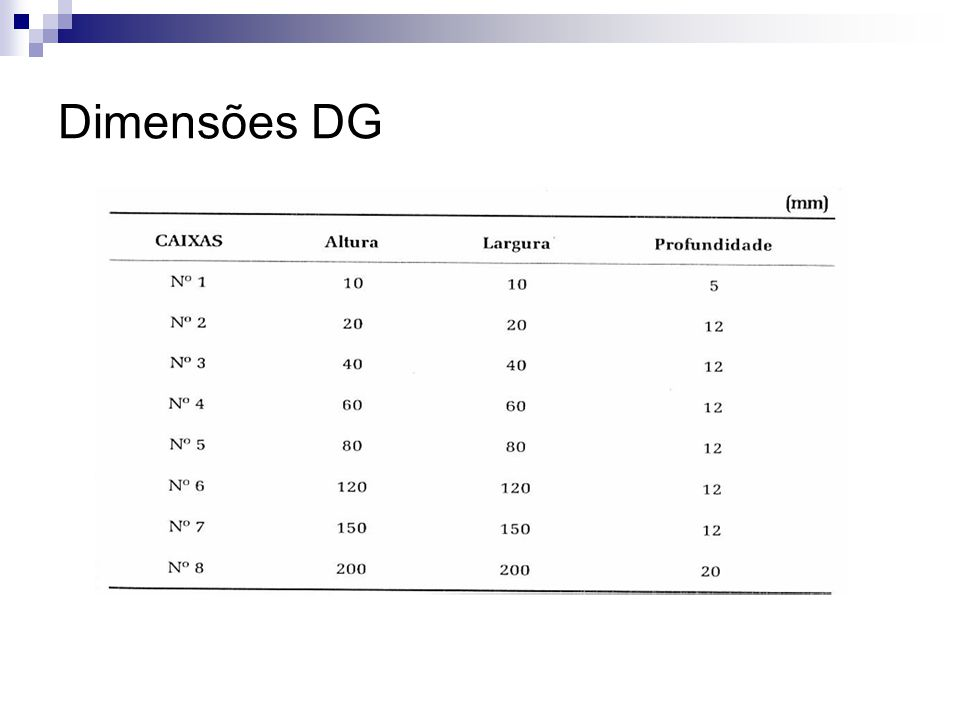 Dimensões DG