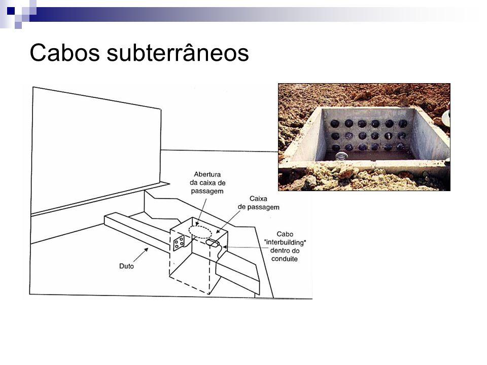 Cabos subterrâneos