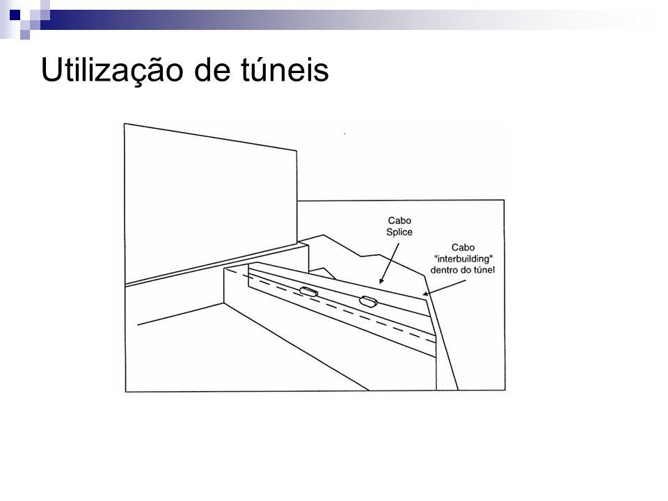 Utilização de túneis
