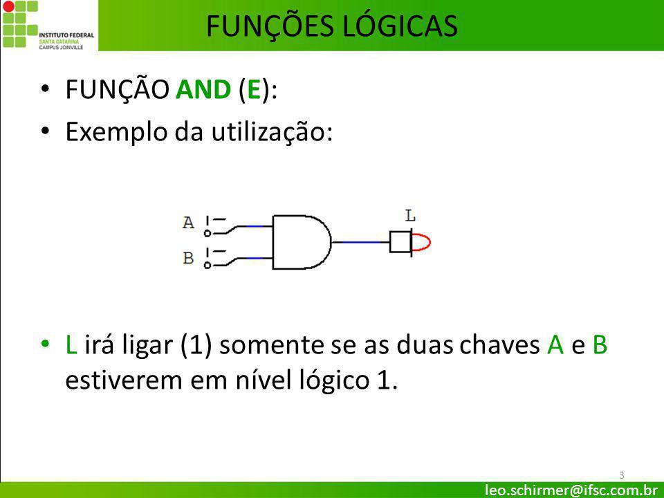 FUNÇÕES LÓGICAS FUNÇÃO AND (E): Exemplo da utilização:
