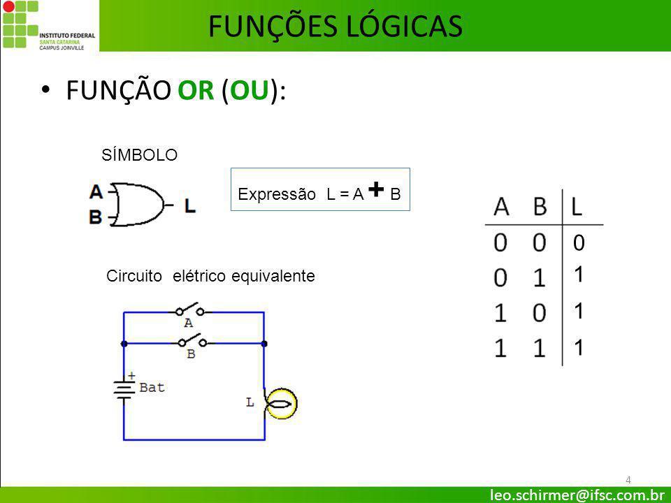 FUNÇÕES LÓGICAS FUNÇÃO OR (OU): 1 1 1 SÍMBOLO Expressão L = A + B