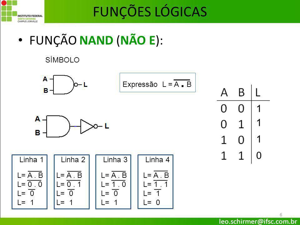 FUNÇÕES LÓGICAS FUNÇÃO NAND (NÃO E): 1 1 1 SÍMBOLO Expressão L = A . B