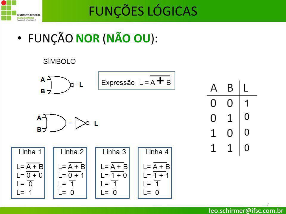FUNÇÕES LÓGICAS FUNÇÃO NOR (NÃO OU): 1 SÍMBOLO Expressão L = A + B