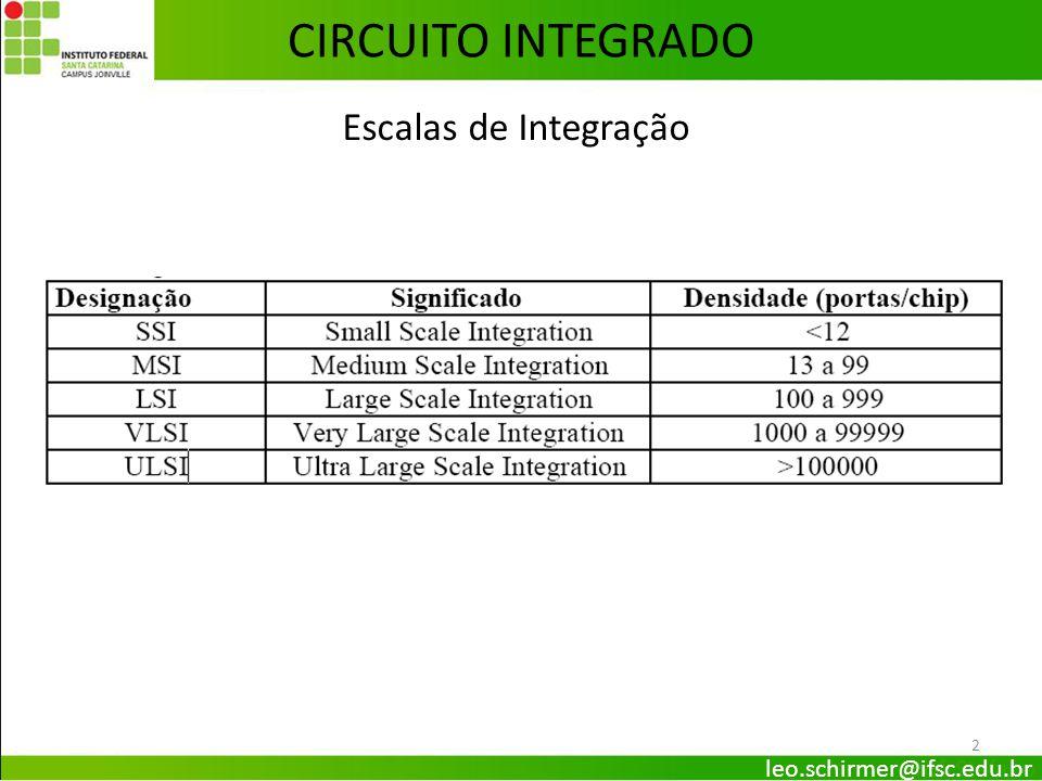 CIRCUITO INTEGRADO Escalas de Integração leo.schirmer@ifsc.edu.br