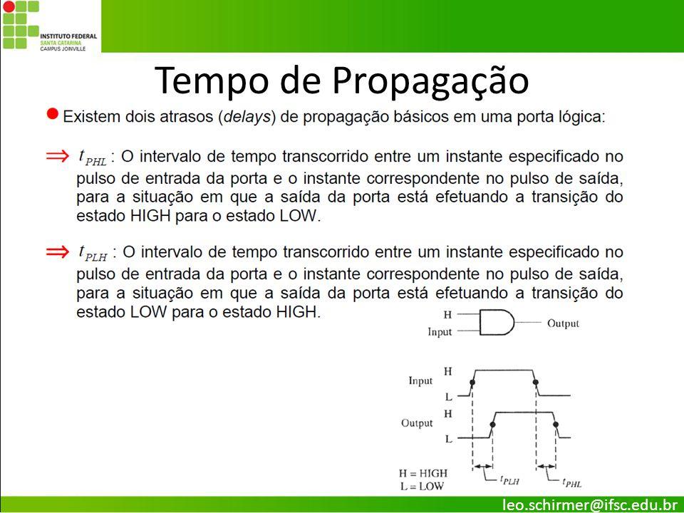 Tempo de Propagação leo.schirmer@ifsc.edu.br