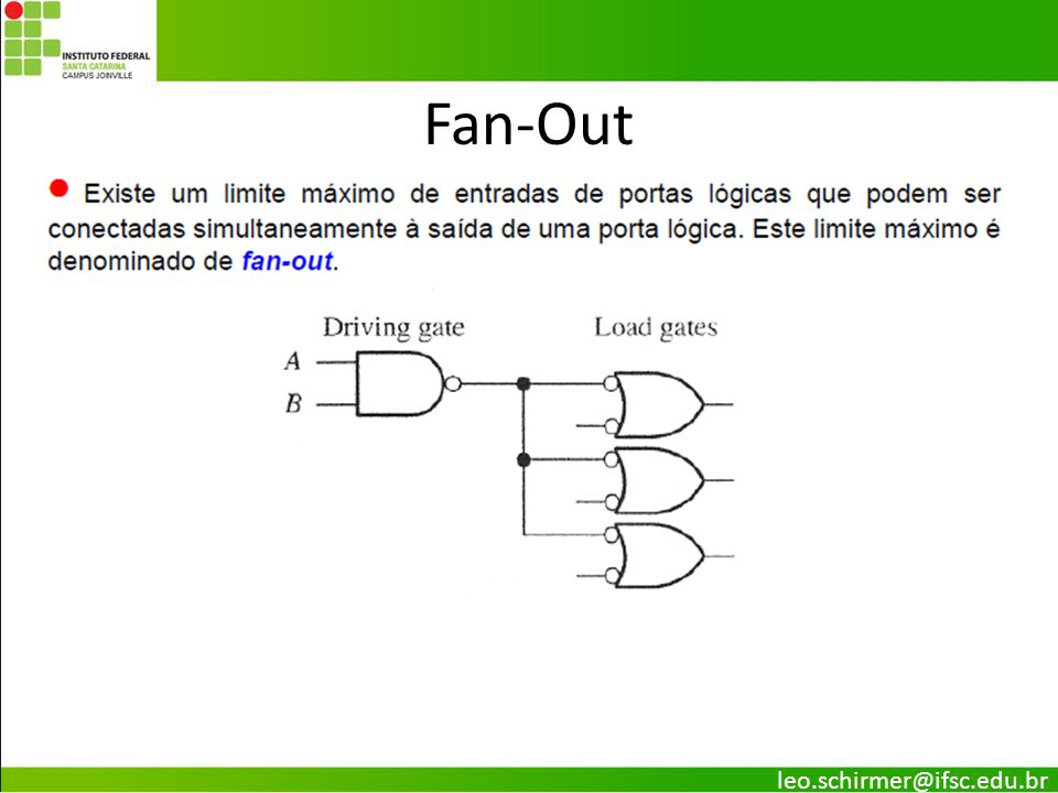 Fan-Out leo.schirmer@ifsc.edu.br
