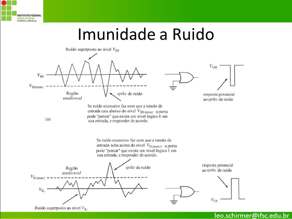 Imunidade a Ruido leo.schirmer@ifsc.edu.br