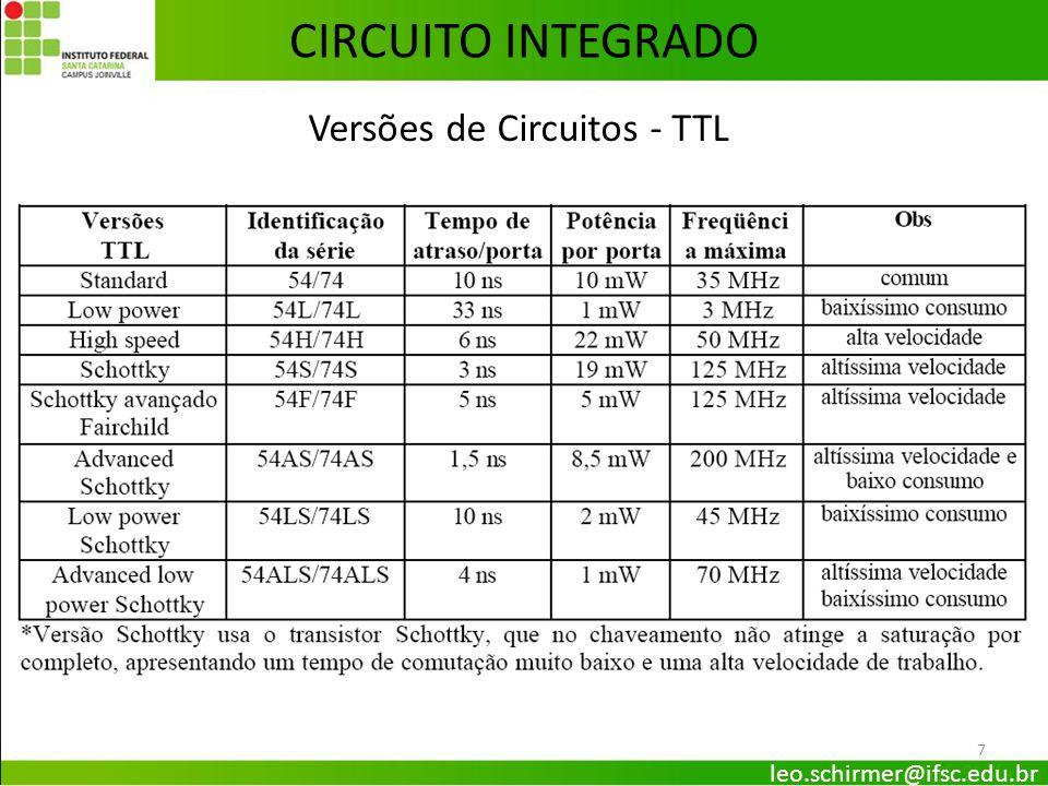 Versões de Circuitos - TTL