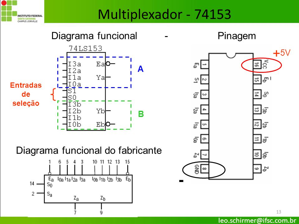 Multiplexador - 74153 - + Diagrama funcional - Pinagem