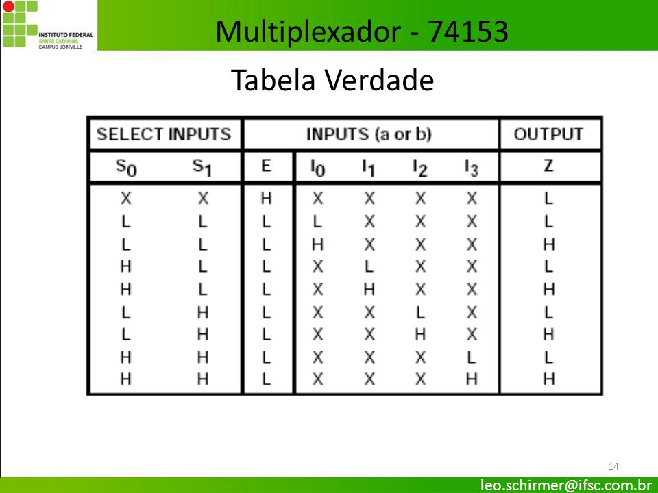 Multiplexador - 74153 Tabela Verdade leo.schirmer@ifsc.com.br