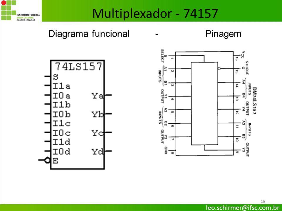 Multiplexador - 74157 Diagrama funcional - Pinagem