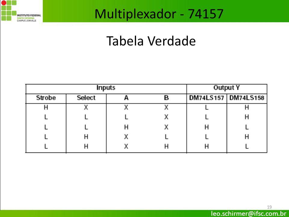 Multiplexador - 74157 Tabela Verdade leo.schirmer@ifsc.com.br