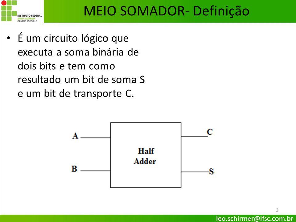 MEIO SOMADOR- Definição
