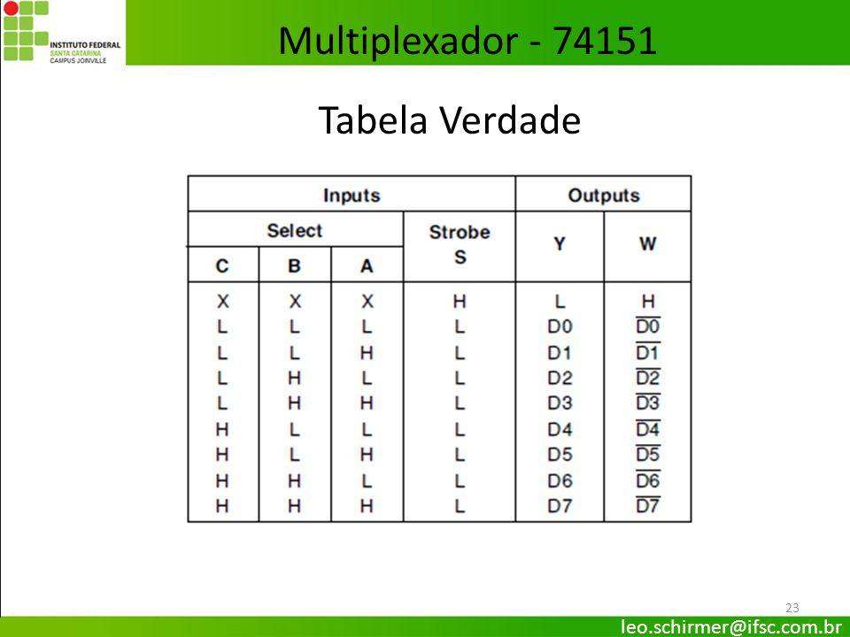 Multiplexador - 74151 Tabela Verdade leo.schirmer@ifsc.com.br