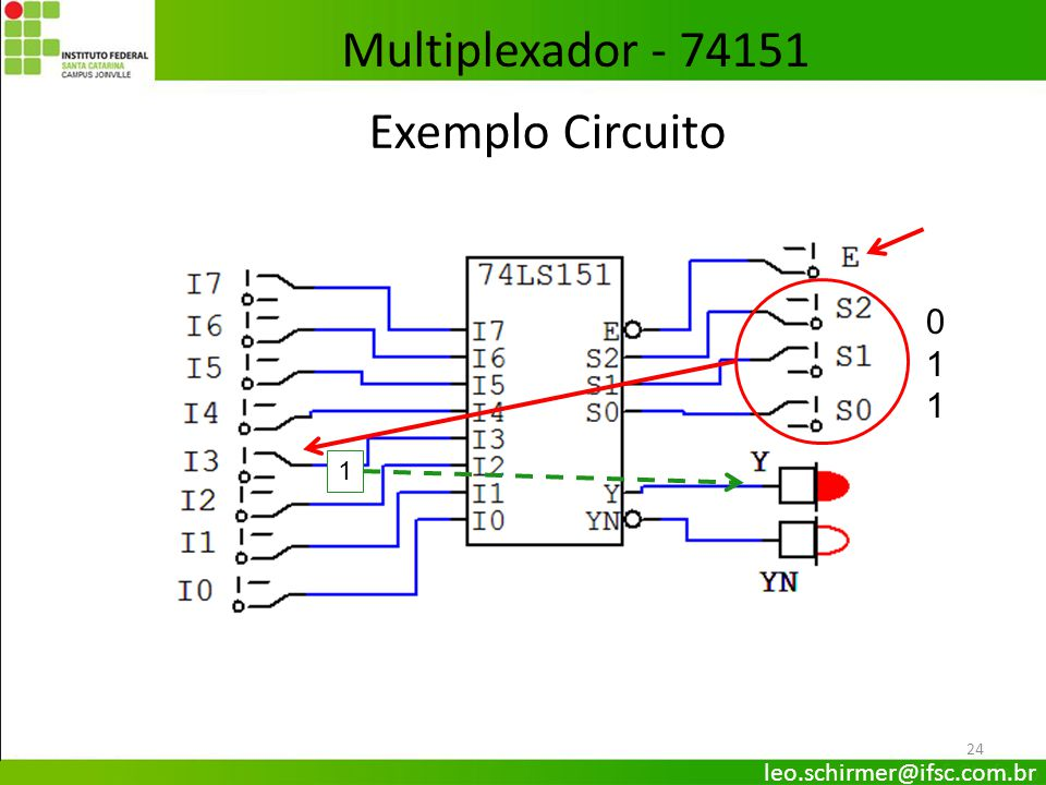 Multiplexador - 74151 Exemplo Circuito 1 1 leo.schirmer@ifsc.com.br