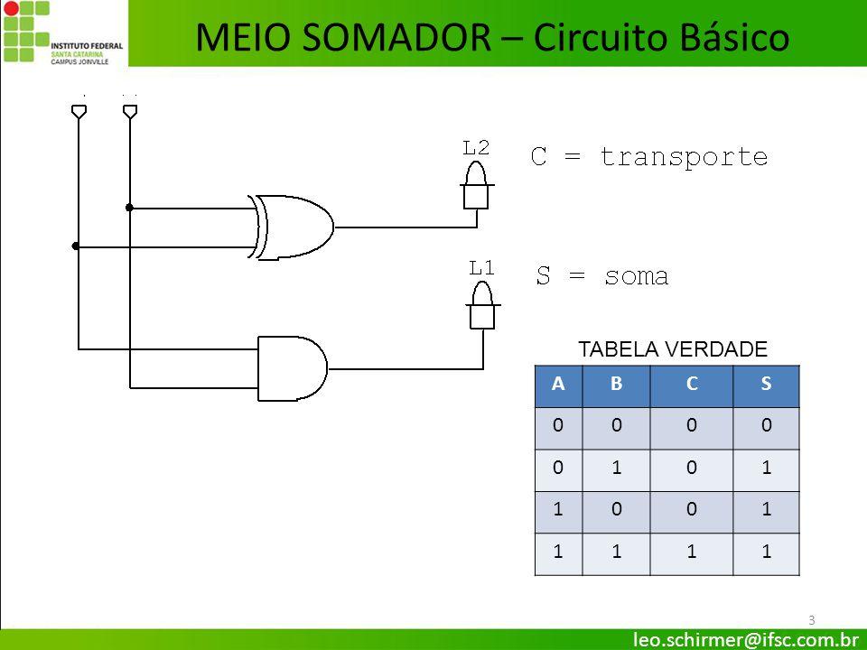 MEIO SOMADOR – Circuito Básico