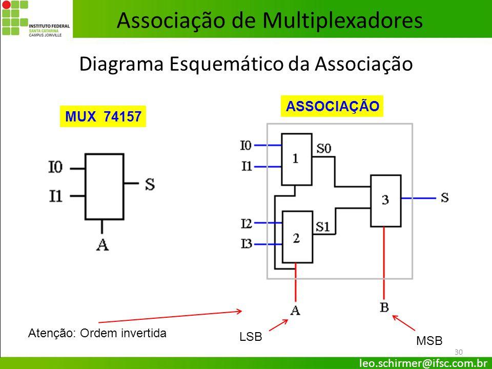 Diagrama Esquemático da Associação