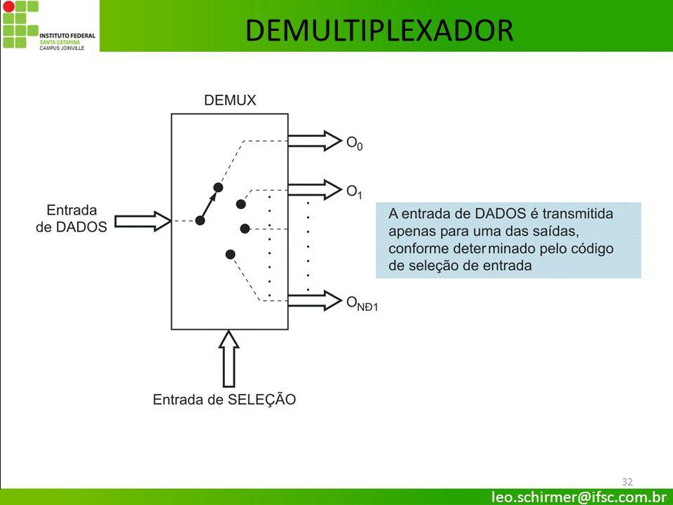 DEMULTIPLEXADOR leo.schirmer@ifsc.com.br