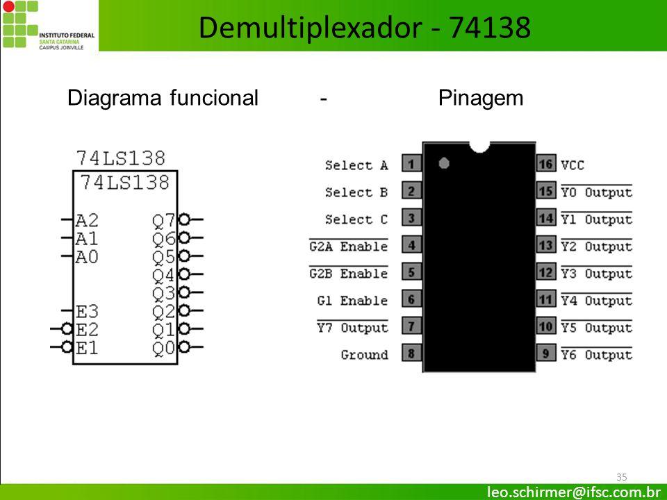 Demultiplexador - 74138 Diagrama funcional - Pinagem