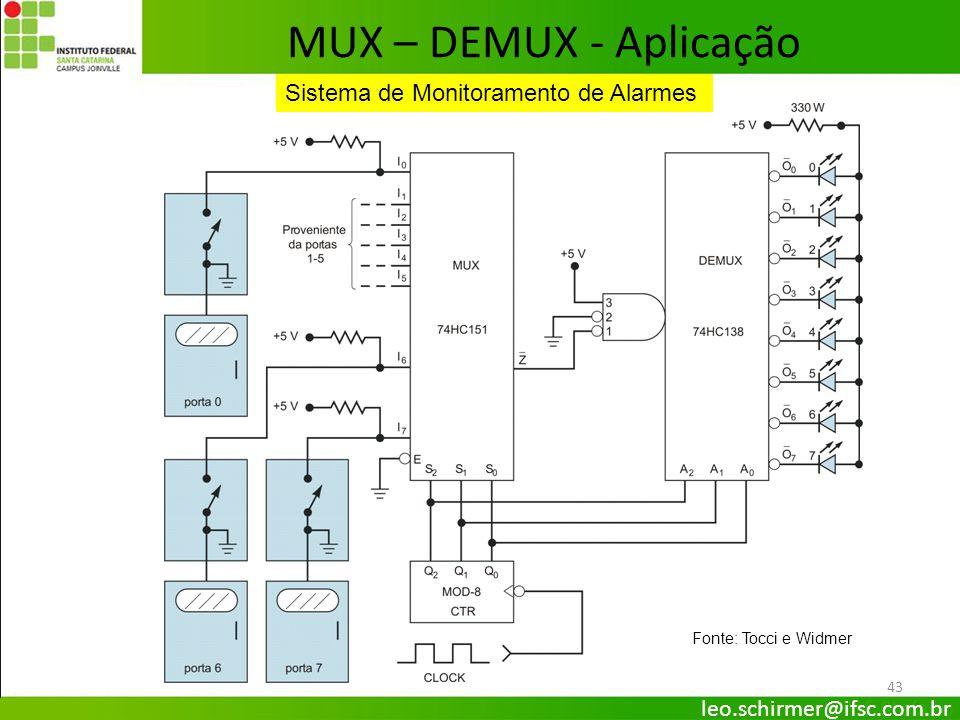 MUX – DEMUX - Aplicação Sistema de Monitoramento de Alarmes