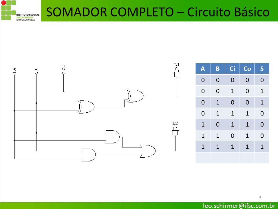 SOMADOR COMPLETO – Circuito Básico