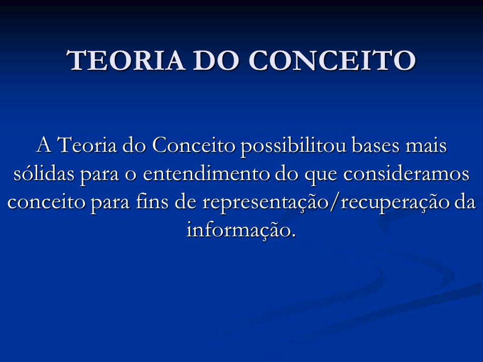 TEORIA DO CONCEITO