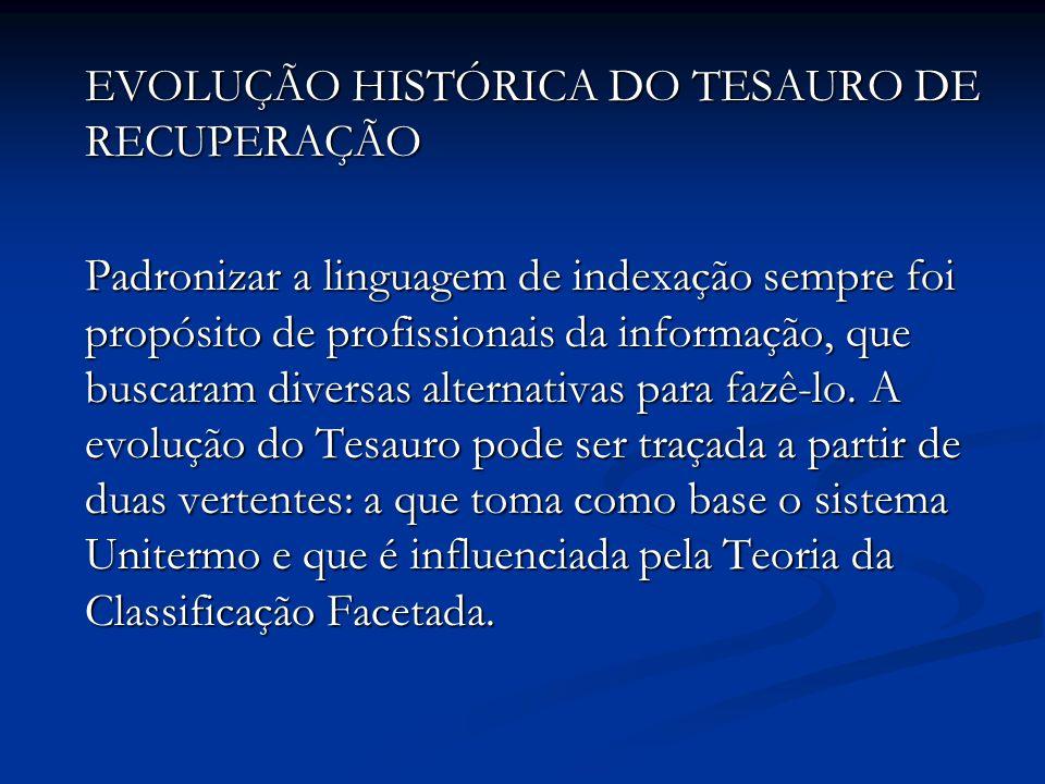 EVOLUÇÃO HISTÓRICA DO TESAURO DE RECUPERAÇÃO