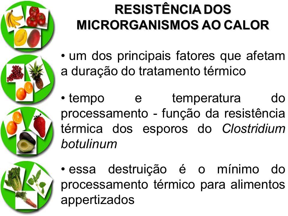 RESISTÊNCIA DOS MICRORGANISMOS AO CALOR
