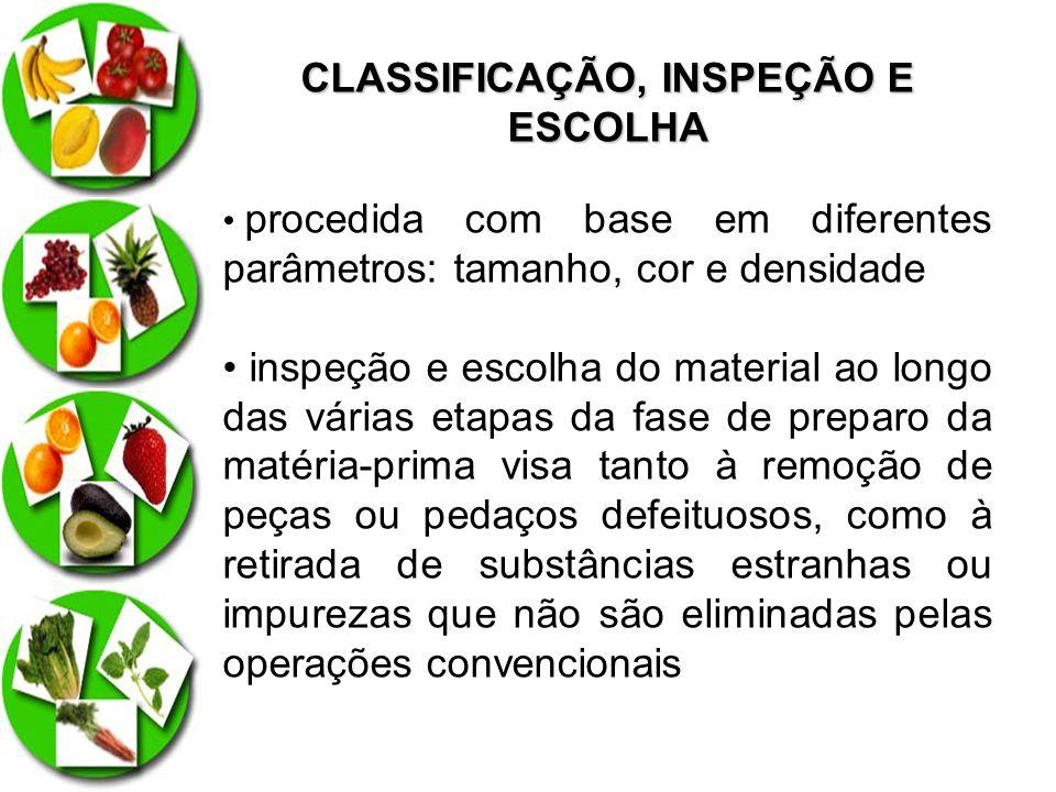 CLASSIFICAÇÃO, INSPEÇÃO E ESCOLHA