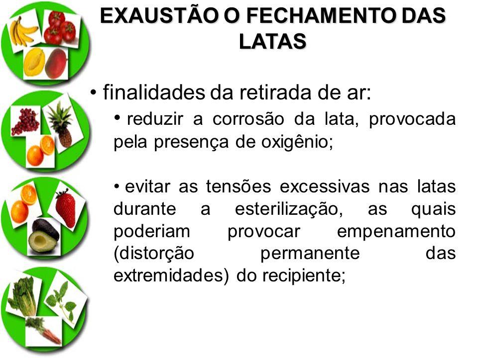 EXAUSTÃO O FECHAMENTO DAS LATAS