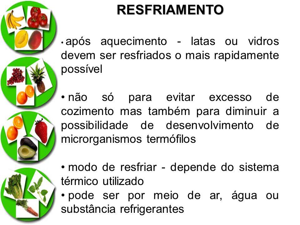 RESFRIAMENTO após aquecimento - latas ou vidros devem ser resfriados o mais rapidamente possível.