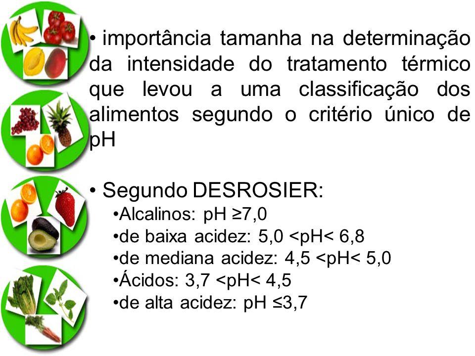 importância tamanha na determinação da intensidade do tratamento térmico que levou a uma classificação dos alimentos segundo o critério único de pH