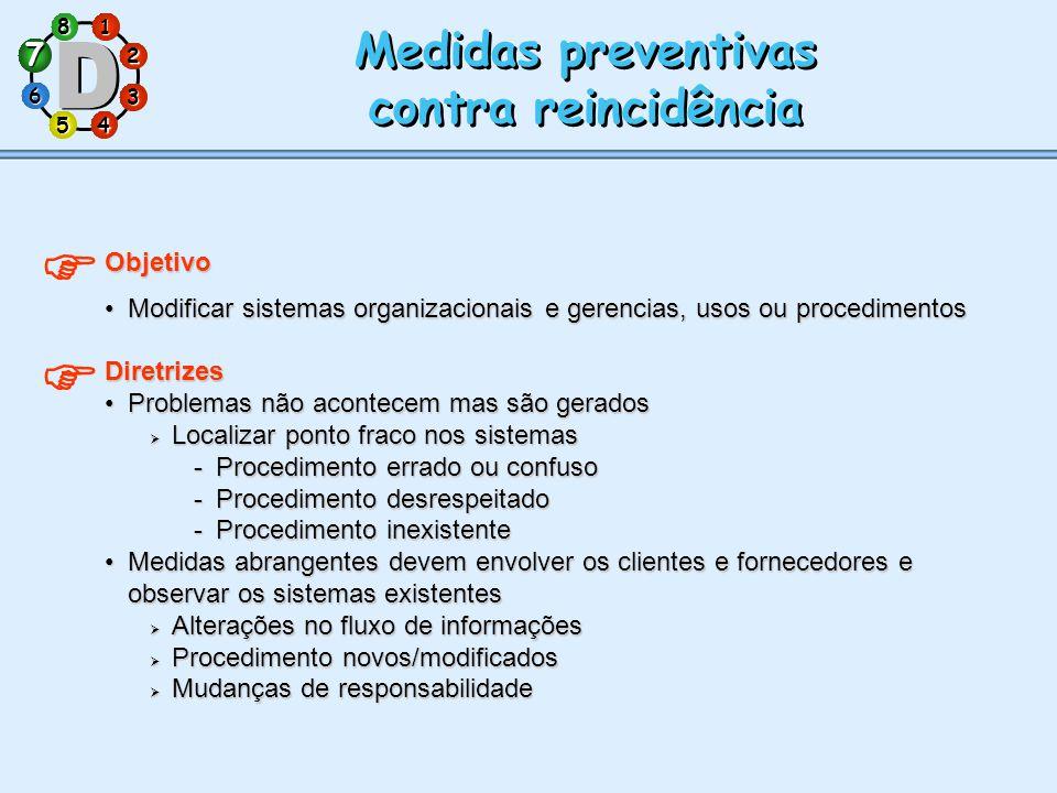   Medidas preventivas contra reincidência 7 Objetivo