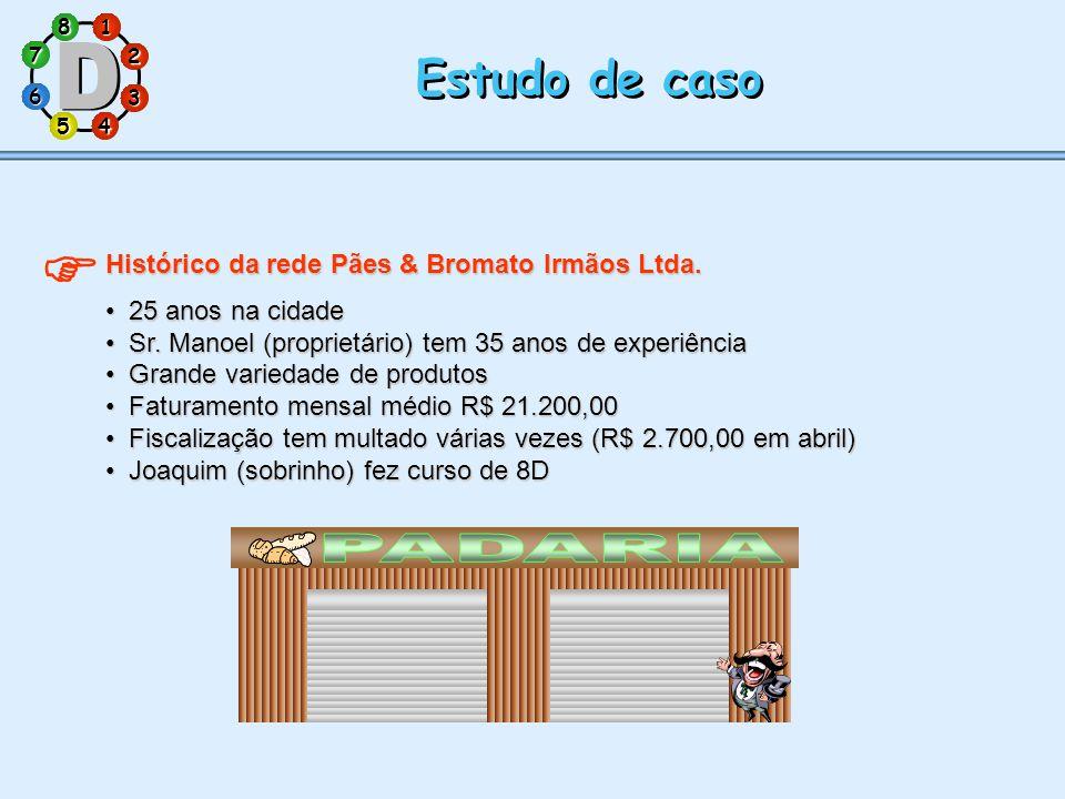  PADARIA Estudo de caso Histórico da rede Pães & Bromato Irmãos Ltda.
