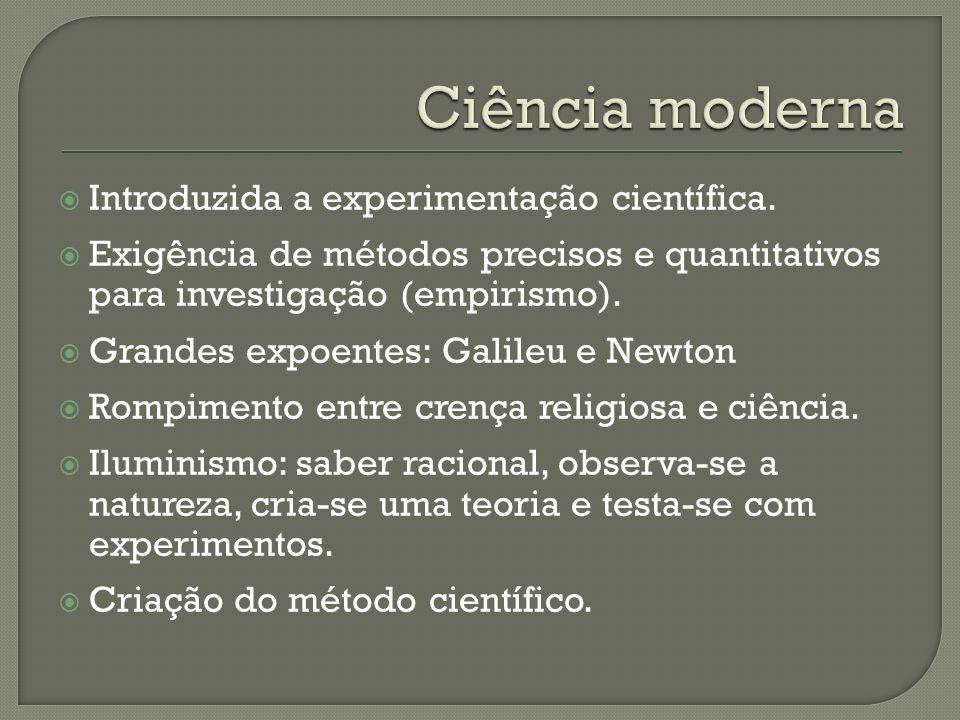 Ciência moderna Introduzida a experimentação científica.