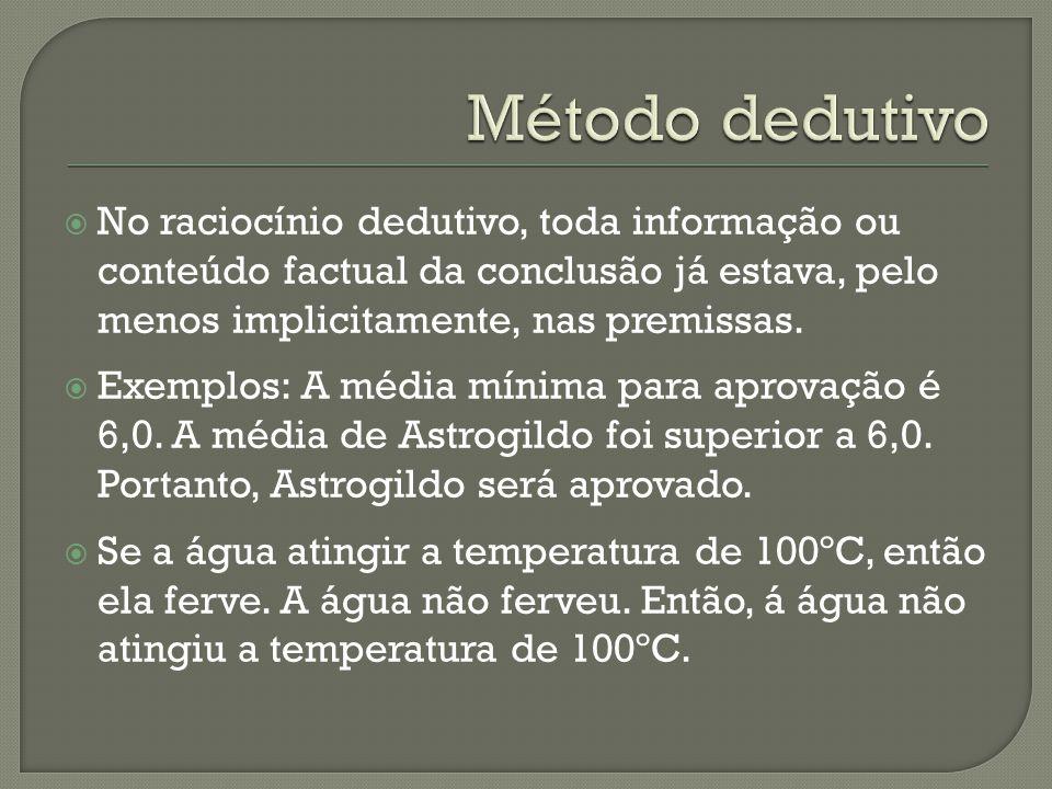 Método dedutivo No raciocínio dedutivo, toda informação ou conteúdo factual da conclusão já estava, pelo menos implicitamente, nas premissas.