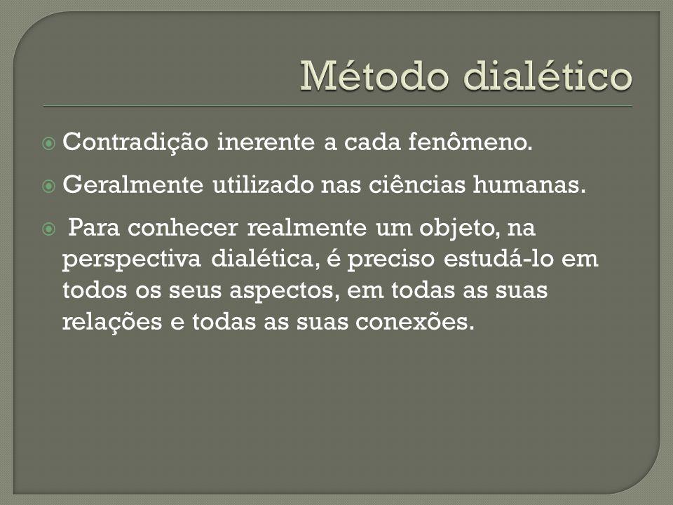 Método dialético Contradição inerente a cada fenômeno.