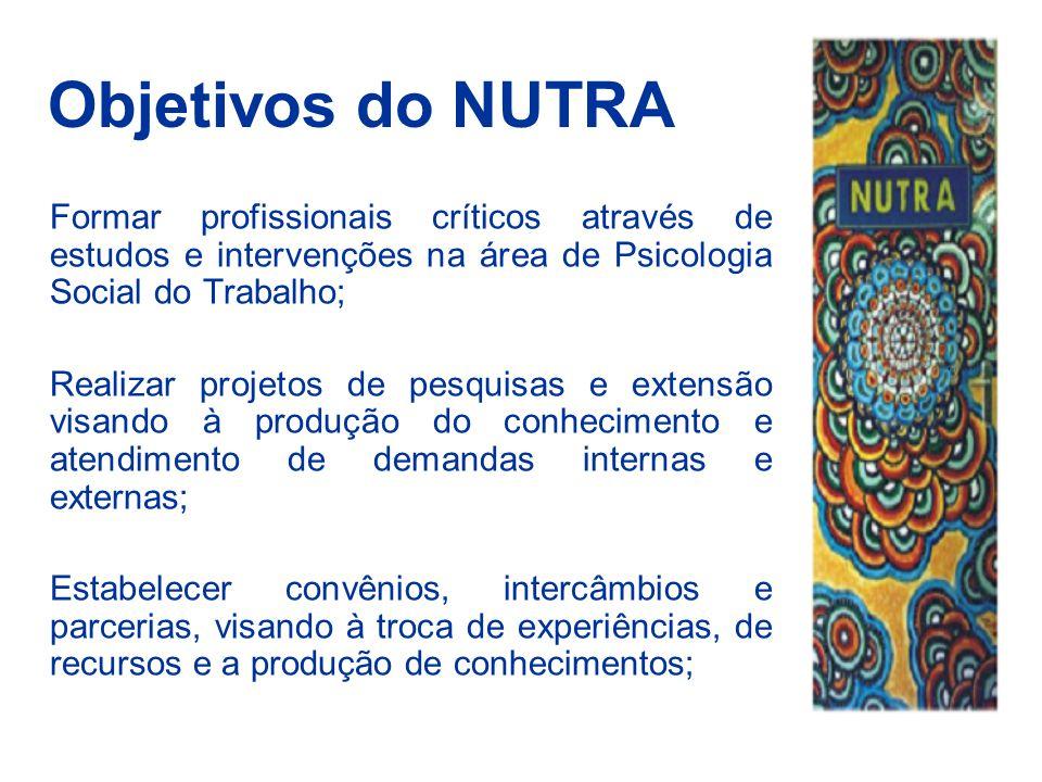 Objetivos do NUTRA Formar profissionais críticos através de estudos e intervenções na área de Psicologia Social do Trabalho;