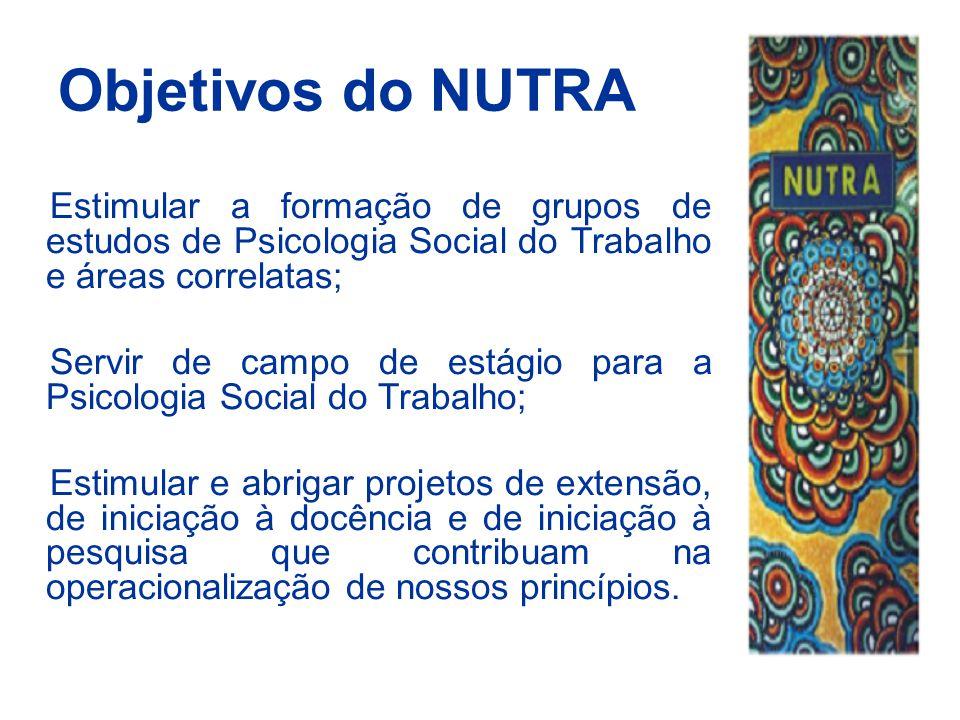 Objetivos do NUTRA Estimular a formação de grupos de estudos de Psicologia Social do Trabalho e áreas correlatas;