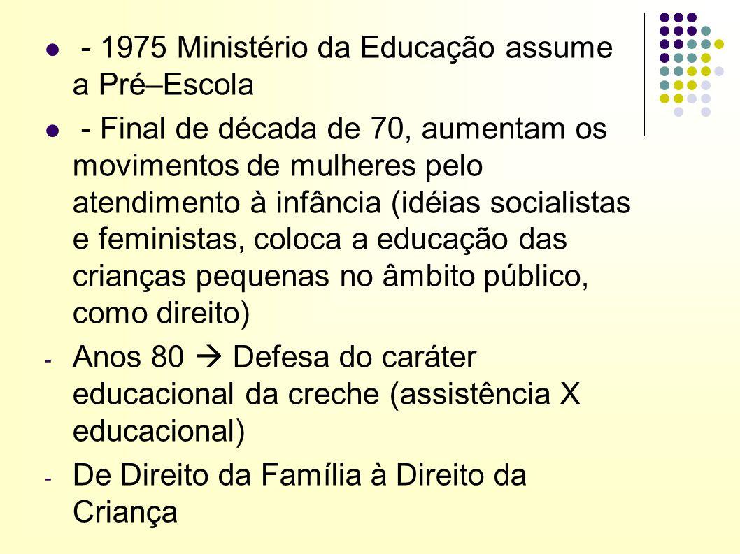 - 1975 Ministério da Educação assume a Pré–Escola