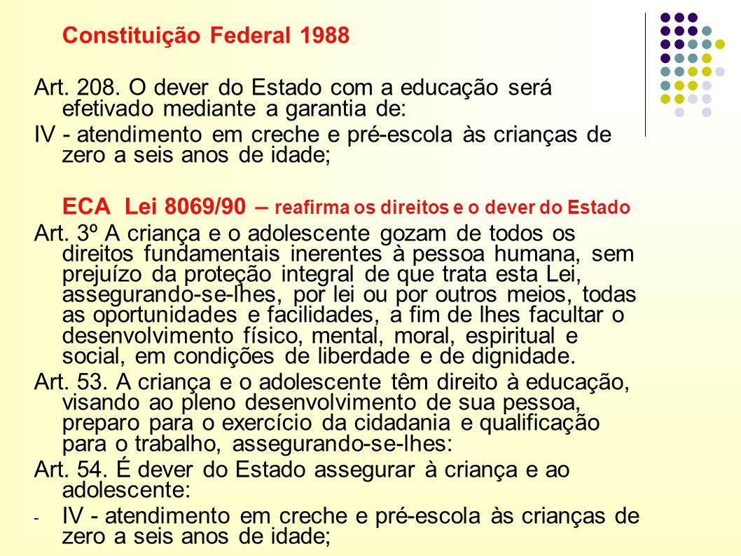 Constituição Federal 1988 Art. 208. O dever do Estado com a educação será efetivado mediante a garantia de: