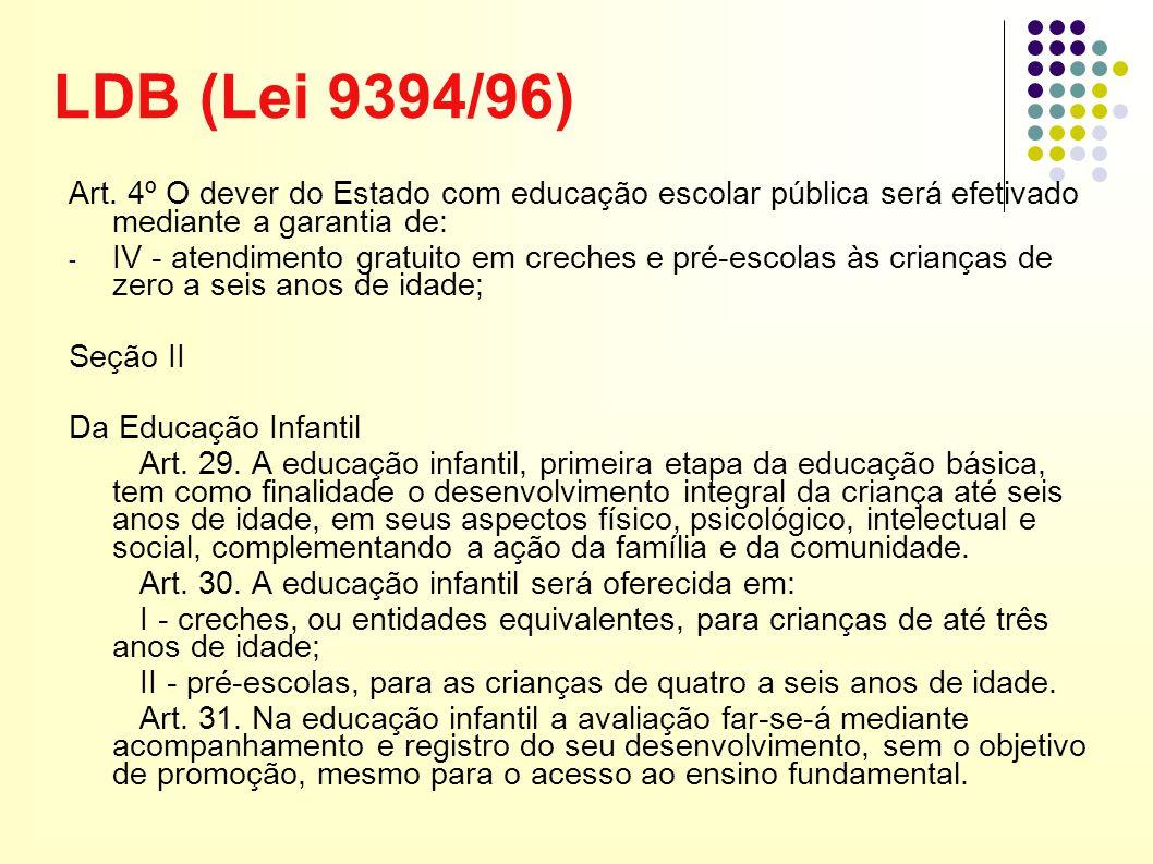 LDB (Lei 9394/96) Art. 4º O dever do Estado com educação escolar pública será efetivado mediante a garantia de: